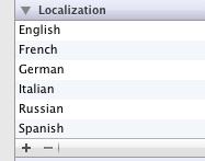 Панель локализации